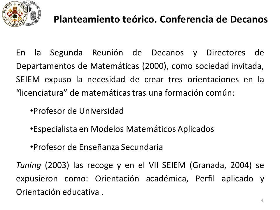4 En la Segunda Reunión de Decanos y Directores de Departamentos de Matemáticas (2000), como sociedad invitada, SEIEM expuso la necesidad de crear tres orientaciones en la licenciatura de matemáticas tras una formación común: Profesor de Universidad Especialista en Modelos Matemáticos Aplicados Profesor de Enseñanza Secundaria Tuning (2003) las recoge y en el VII SEIEM (Granada, 2004) se expusieron como: Orientación académica, Perfil aplicado y Orientación educativa.