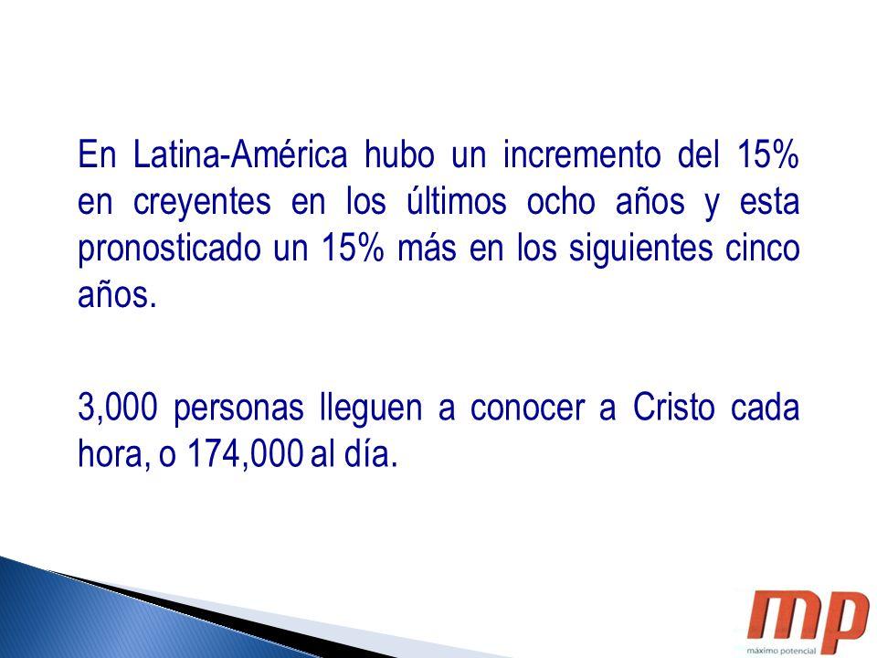 En Latina-América hubo un incremento del 15% en creyentes en los últimos ocho años y esta pronosticado un 15% más en los siguientes cinco años. 3,000
