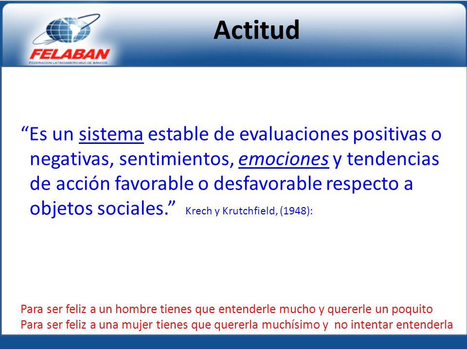 Actitud Es un sistema estable de evaluaciones positivas osistema negativas, sentimientos, emociones y tendenciasemociones de acción favorable o desfavorable respecto a objetos sociales.