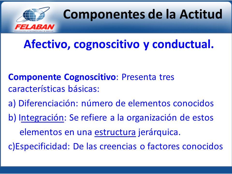 Afectivo, cognoscitivo y conductual. Componente Cognoscitivo: Presenta tres características básicas: a) Diferenciación: número de elementos conocidos