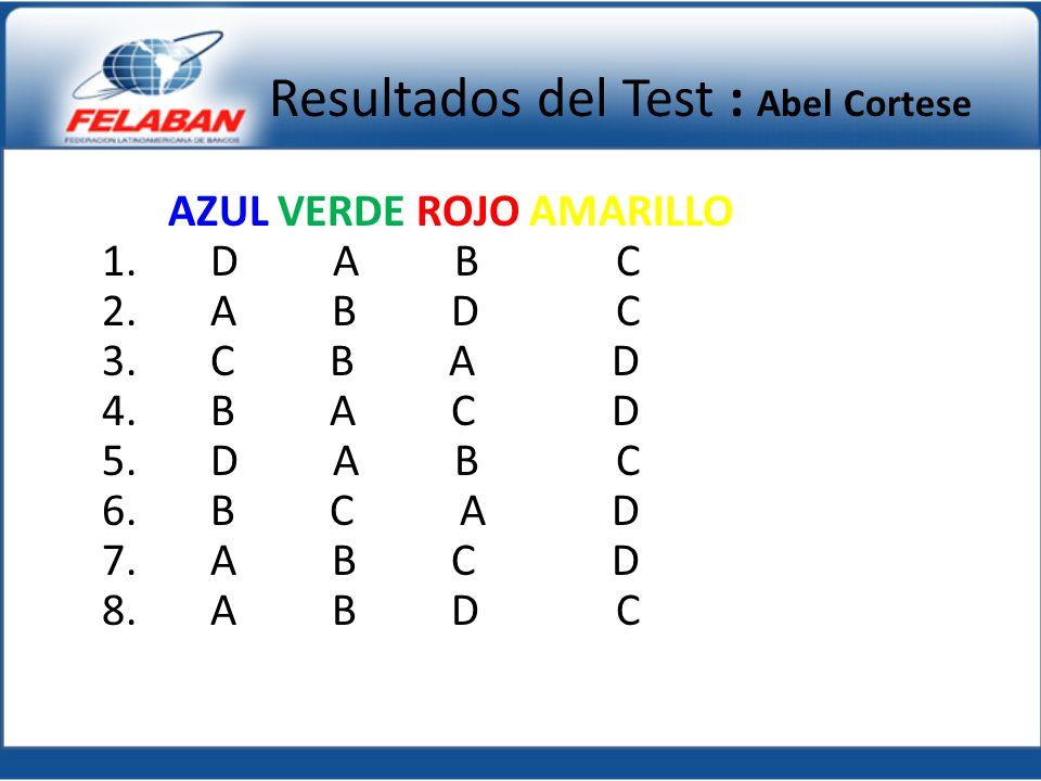 Resultados del Test : Abel Cortese AZUL VERDE ROJO AMARILLO 1. D A B C 2. A B D C 3. C B A D 4. B A C D 5. D A B C 6. B C A D 7. A B C D 8. A B D C