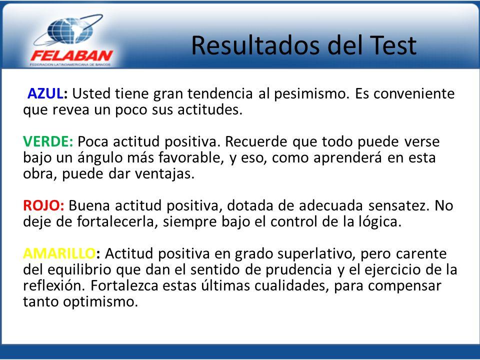 Resultados del Test AZUL: Usted tiene gran tendencia al pesimismo. Es conveniente que revea un poco sus actitudes. VERDE: Poca actitud positiva. Recue