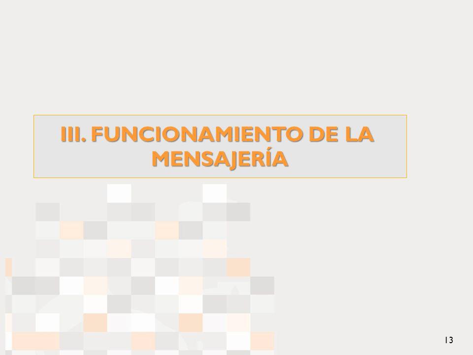 III. FUNCIONAMIENTO DE LA MENSAJERÍA 13