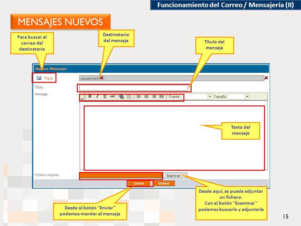 Funcionamiento del Correo / Mensajería (II) MENSAJES NUEVOS 15 Desde aquí, se puede adjuntar un fichero.