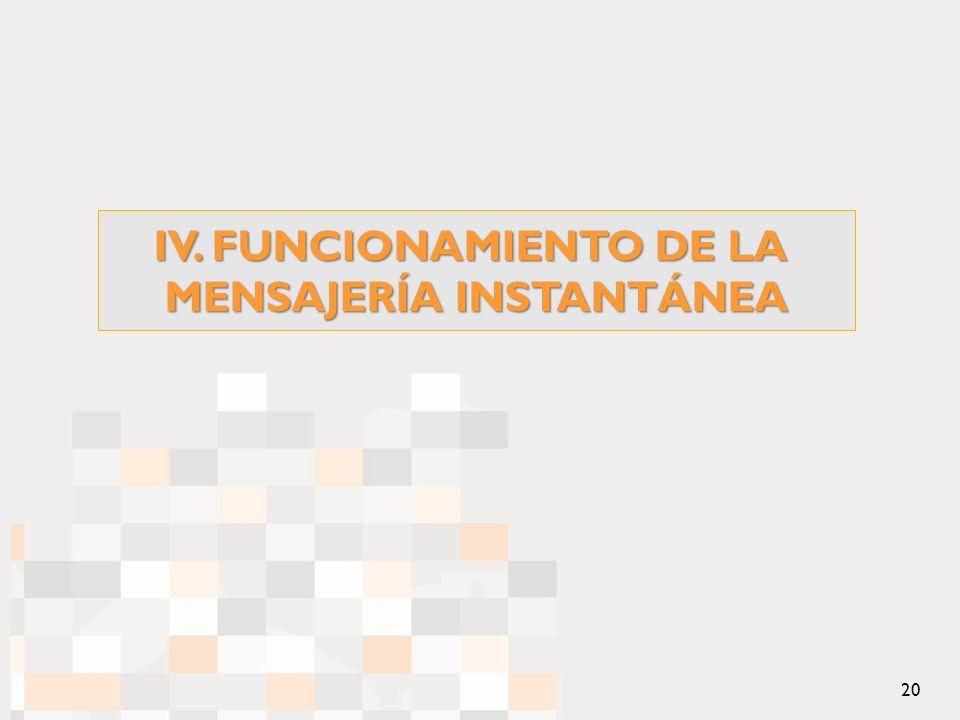 IV. FUNCIONAMIENTO DE LA MENSAJERÍA INSTANTÁNEA 20