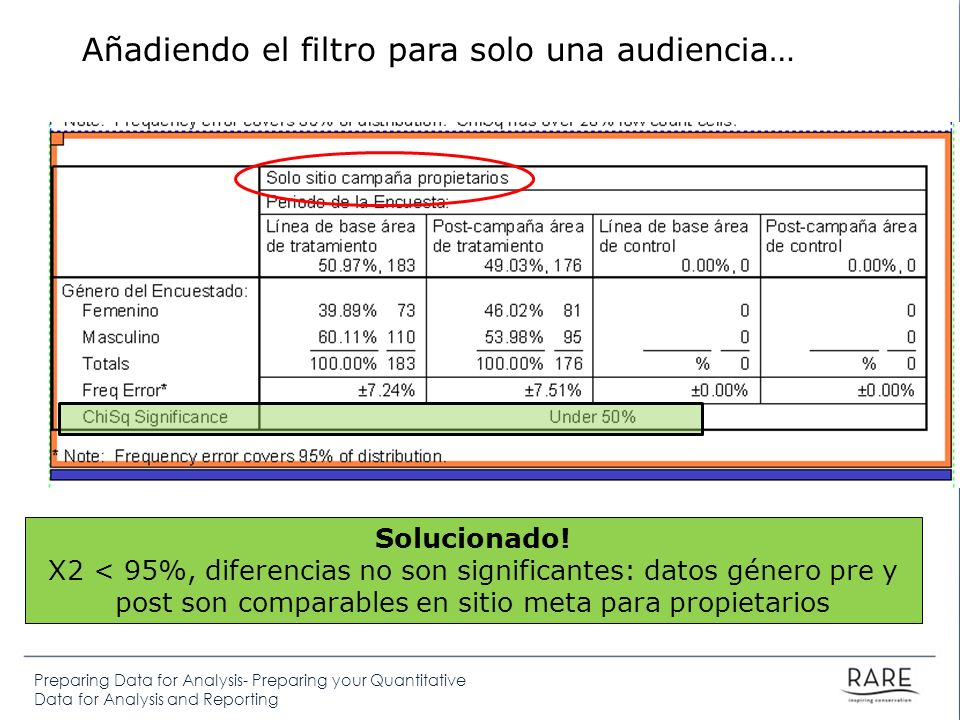 Preparing Data for Analysis- Preparing your Quantitative Data for Analysis and Reporting Añadiendo el filtro para solo una audiencia… Solucionado! X2