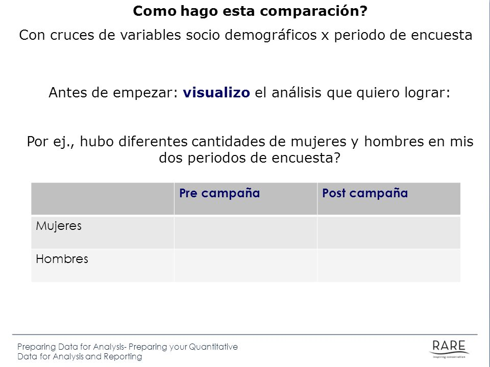 Preparing Data for Analysis- Preparing your Quantitative Data for Analysis and Reporting Como hago esta comparación? Antes de empezar: visualizo el an