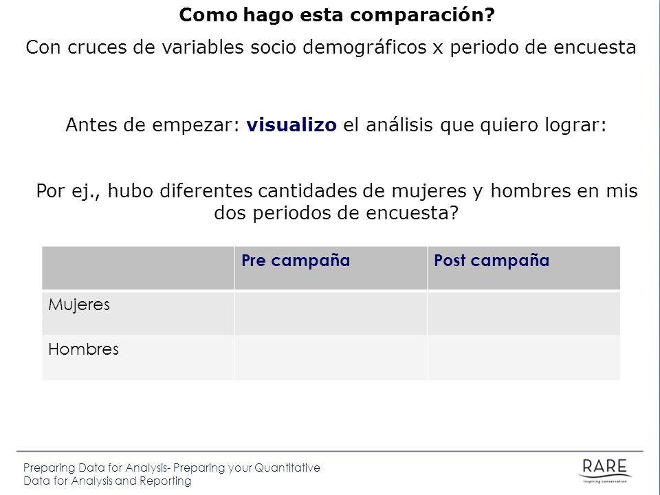 Preparing Data for Analysis- Preparing your Quantitative Data for Analysis and Reporting Pasos en Surveypro Paso 1: defino la variable independiente