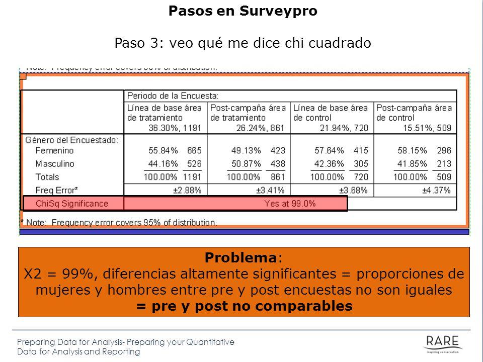 Preparing Data for Analysis- Preparing your Quantitative Data for Analysis and Reporting El Plan Analítico QUÉ??!.