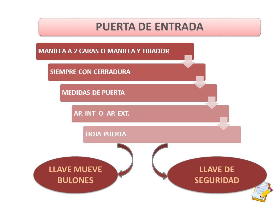 MANILLA A 2 CARAS O MANILLA Y TIRADORSIEMPRE CON CERRADURAMEDIDAS DE PUERTAAP.