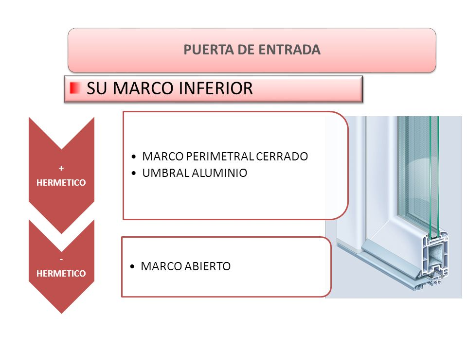 PUERTA DE ENTRADA SU MARCO INFERIOR + HERMETICO MARCO PERIMETRAL CERRADO UMBRAL ALUMINIO - HERMETICO MARCO ABIERTO