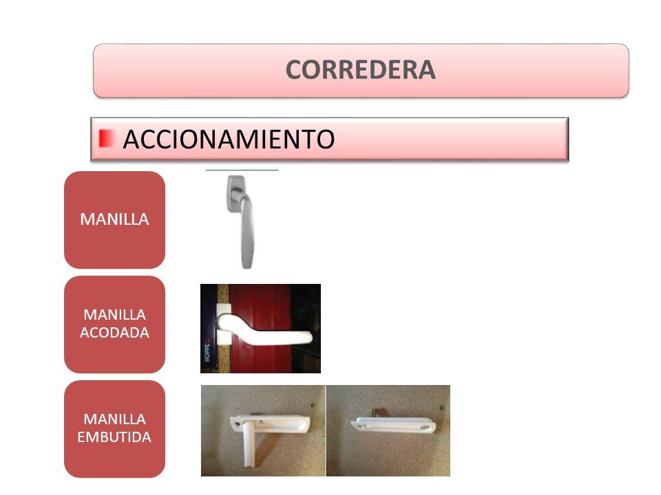 ACCIONAMIENTO CORREDERA MANILLA MANILLA ACODADA MANILLA EMBUTIDA