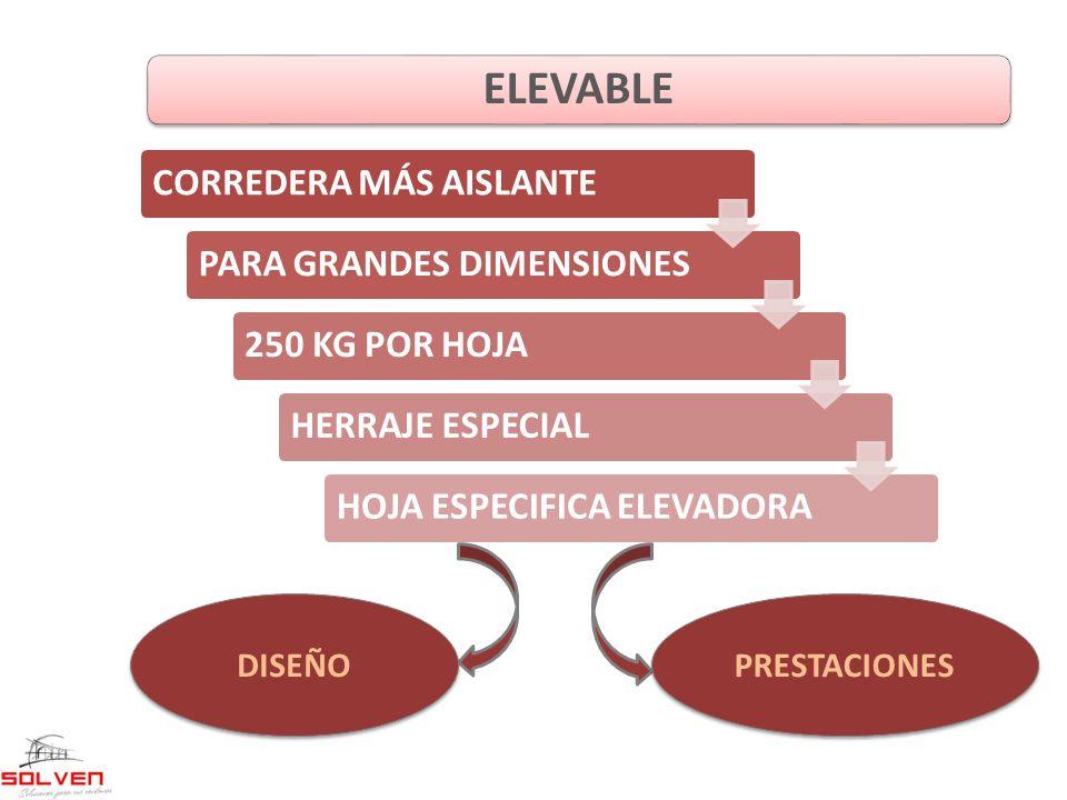 CORREDERA MÁS AISLANTEPARA GRANDES DIMENSIONES250 KG POR HOJAHERRAJE ESPECIALHOJA ESPECIFICA ELEVADORA DISEÑO PRESTACIONES