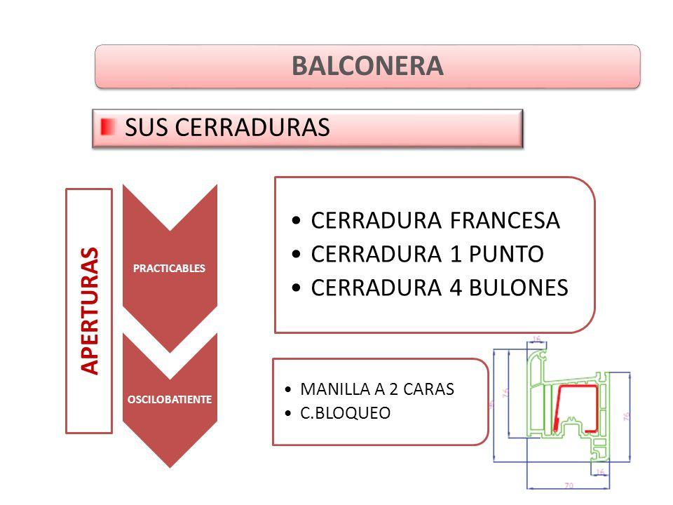 BALCONERA SUS CERRADURAS PRACTICABLES CERRADURA FRANCESA CERRADURA 1 PUNTO CERRADURA 4 BULONES OSCILOBATIENTE MANILLA A 2 CARAS C.BLOQUEO APERTURAS