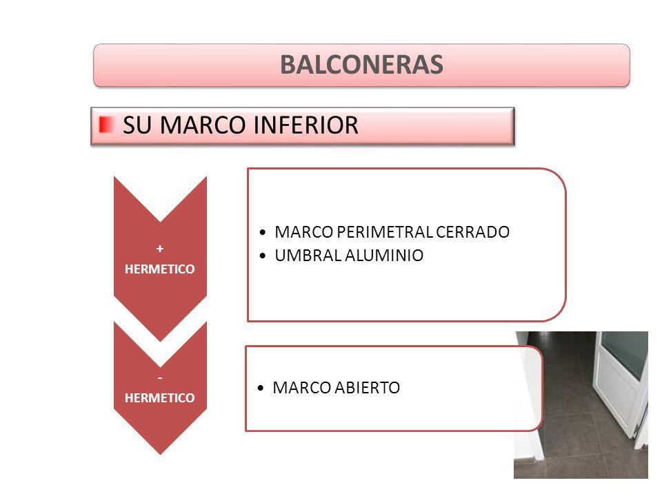 SU MARCO INFERIOR + HERMETICO MARCO PERIMETRAL CERRADO UMBRAL ALUMINIO - HERMETICO MARCO ABIERTO BALCONERAS