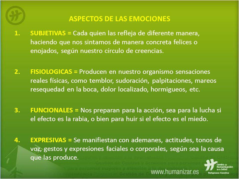 ASPECTOS DE LAS EMOCIONES 1.SUBJETIVAS = Cada quien las refleja de diferente manera, haciendo que nos sintamos de manera concreta felices o enojados,