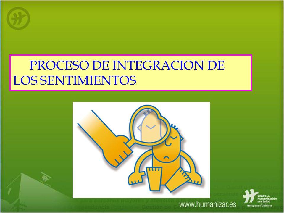 147 PROCESO DE INTEGRACION DE LOS SENTIMIENTOS