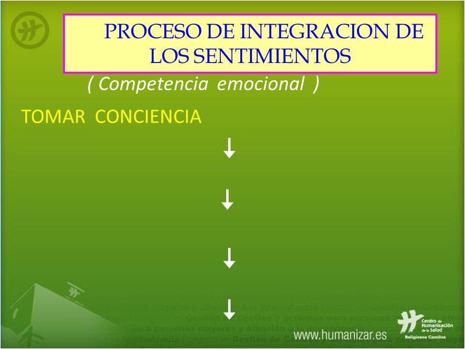 TOMAR CONCIENCIA ( Competencia emocional ) PROCESO DE INTEGRACION DE LOS SENTIMIENTOS