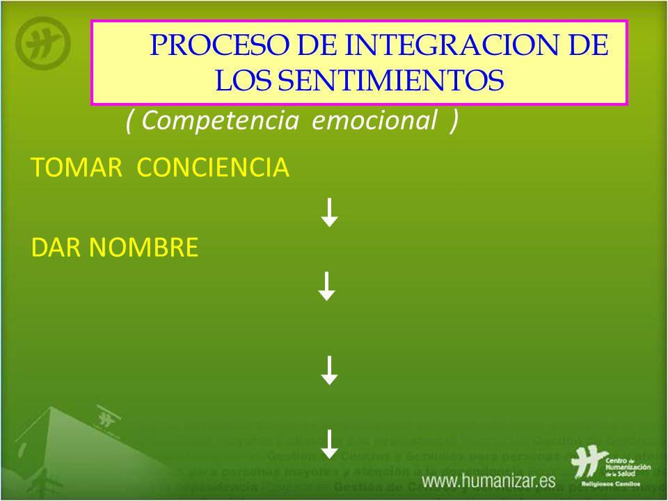 TOMAR CONCIENCIA DAR NOMBRE ( Competencia emocional ) PROCESO DE INTEGRACION DE LOS SENTIMIENTOS
