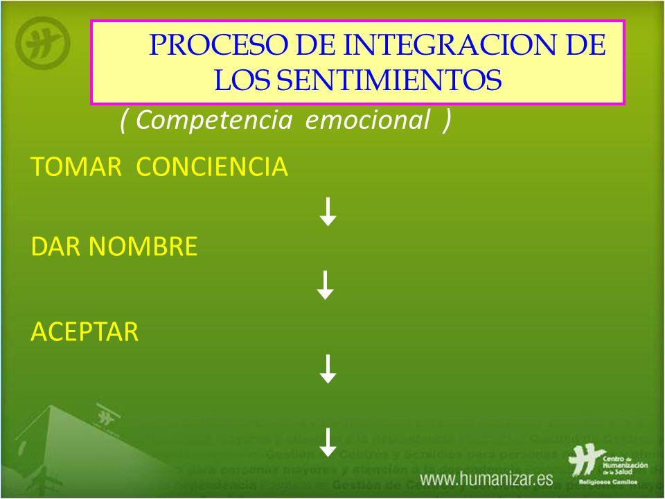 TOMAR CONCIENCIA DAR NOMBRE ACEPTAR ( Competencia emocional ) PROCESO DE INTEGRACION DE LOS SENTIMIENTOS