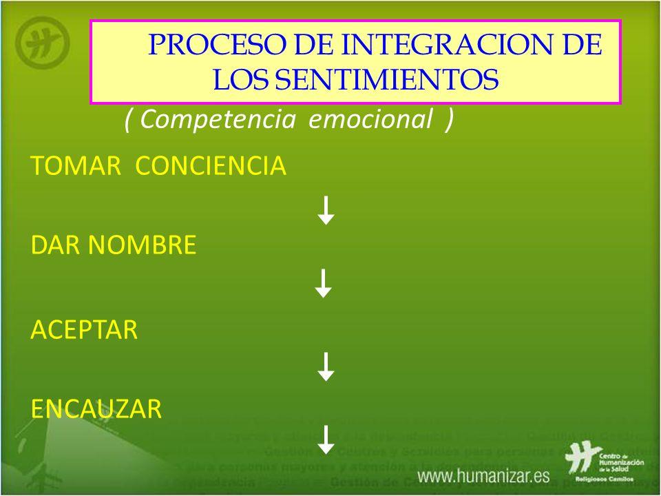 TOMAR CONCIENCIA DAR NOMBRE ACEPTAR ENCAUZAR ( Competencia emocional ) PROCESO DE INTEGRACION DE LOS SENTIMIENTOS
