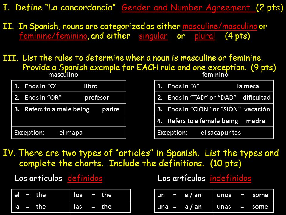 I. Define La concordancia Gender and Number Agreement (2 pts) II.