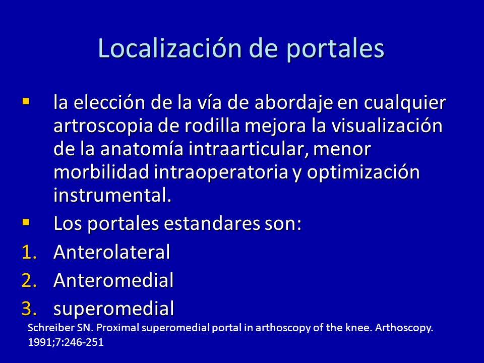 Localización de portales Sin embargo se conocen portales alternativos: Sin embargo se conocen portales alternativos: 1.Superolateral 2.posteromedial 3.Posterolateral 4.Parapatelar medial y lateral 5.Central 6.Trans-septal