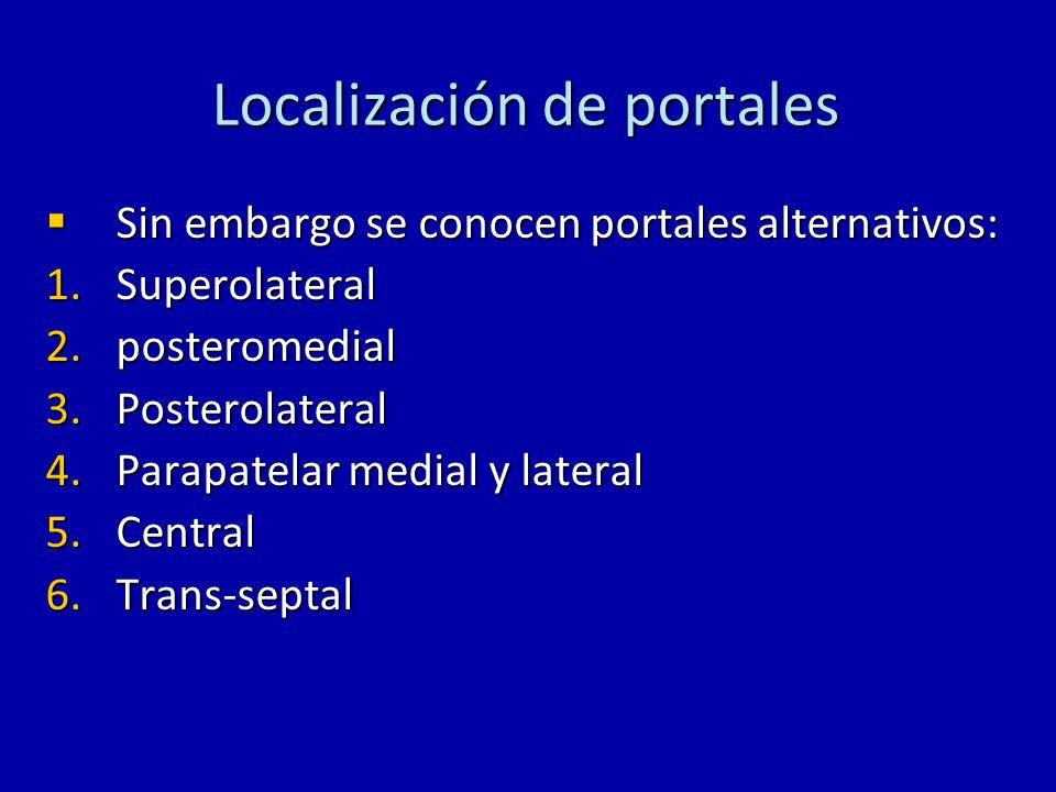 Localización de portales Sin embargo se conocen portales alternativos: Sin embargo se conocen portales alternativos: 1.Superolateral 2.posteromedial 3