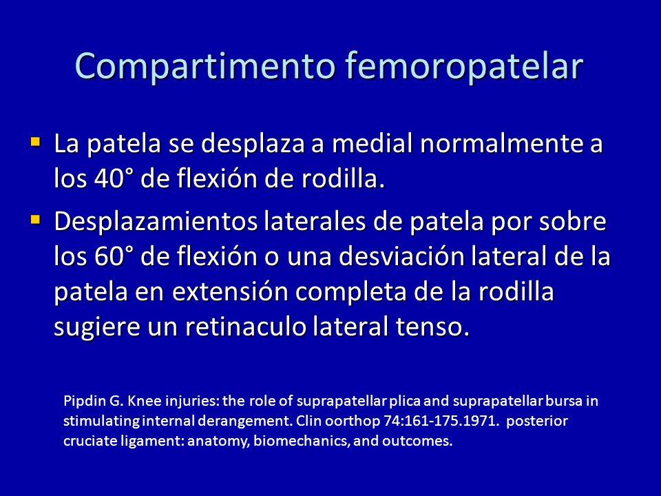 Compartimento femoropatelar La patela se desplaza a medial normalmente a los 40° de flexión de rodilla. La patela se desplaza a medial normalmente a l