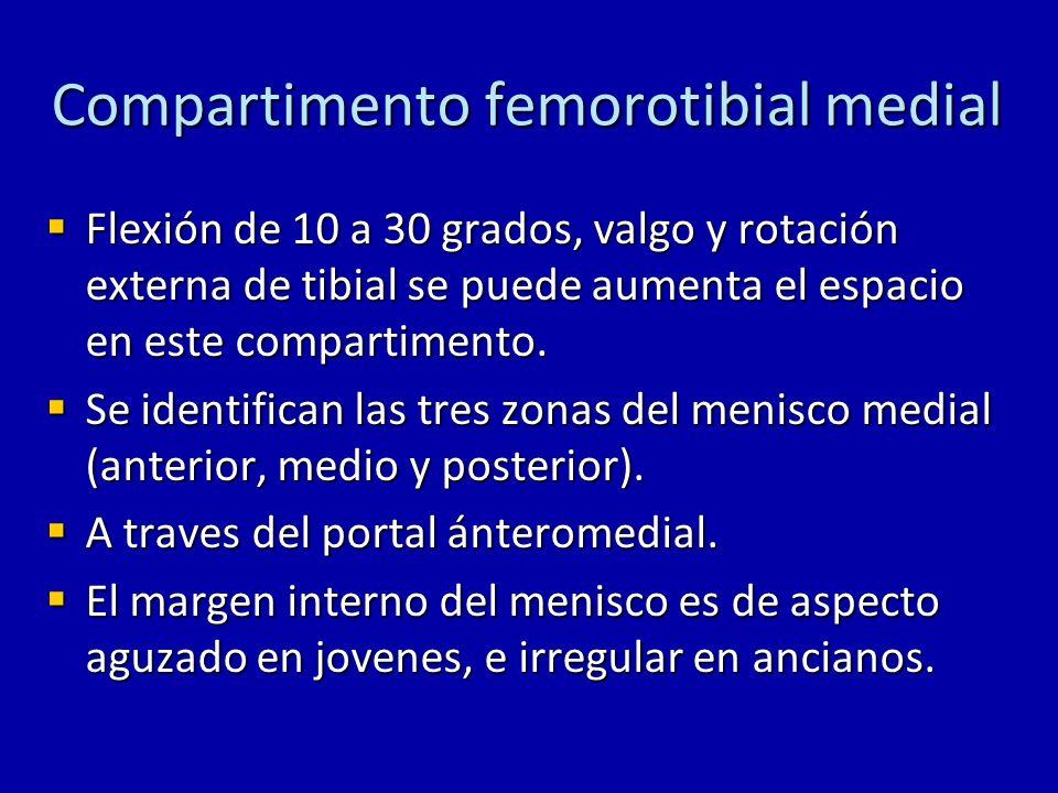 Compartimento femorotibial medial Flexión de 10 a 30 grados, valgo y rotación externa de tibial se puede aumenta el espacio en este compartimento. Fle