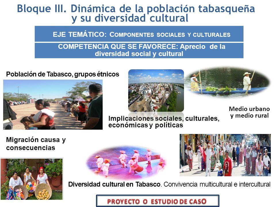 Bloque III. Din á mica de la poblaci ó n tabasque ñ a y su diversidad cultural EJE TEMÁTICO: C OMPONENTES SOCIALES Y CULTURALES COMPETENCIA QUE SE FAV
