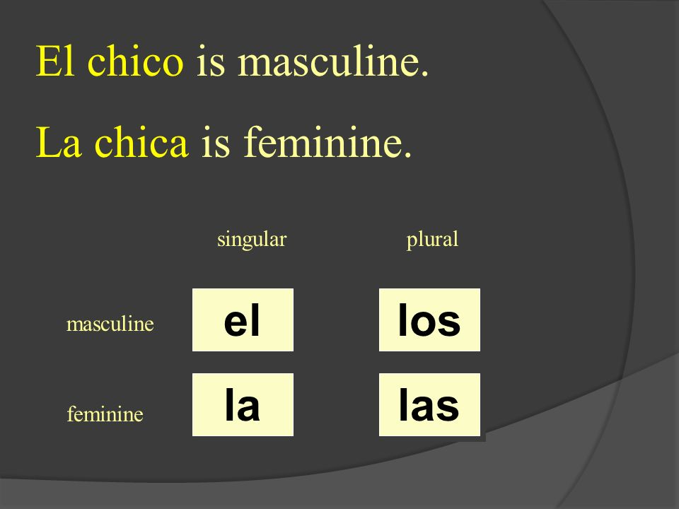 ¿Un / una / unos / unas? chicos singularplural masculine feminine un una unos unas