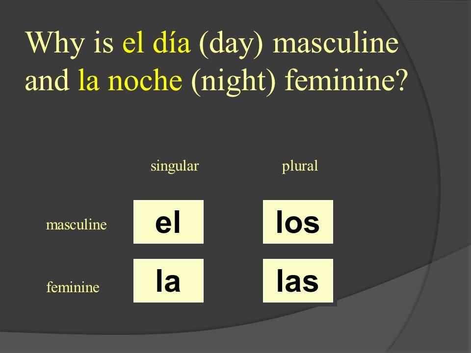 ¿ el / la / los / las ? zapatos singularplural masculine feminine el la los las