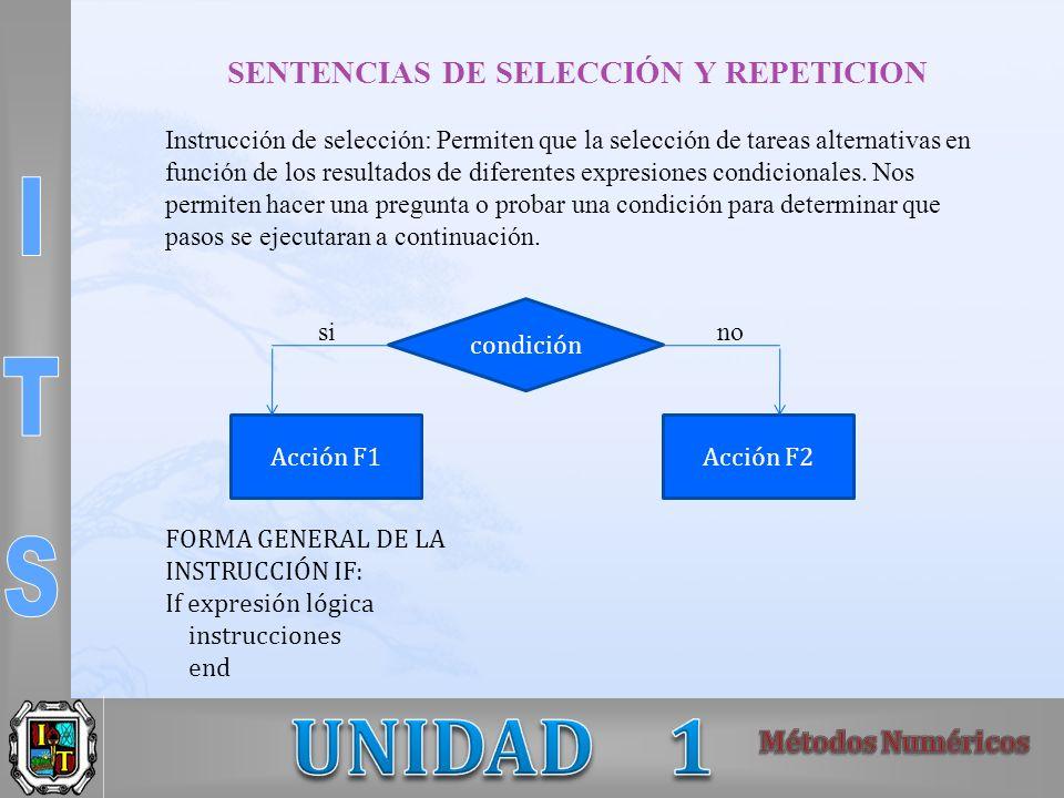 SENTENCIAS DE SELECCIÓN Y REPETICION Instrucción de selección: Permiten que la selección de tareas alternativas en función de los resultados de difere