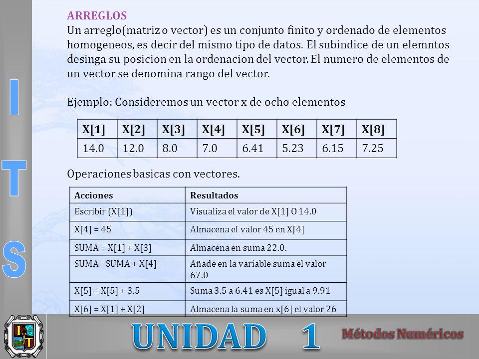 ARREGLOS Un arreglo(matriz o vector) es un conjunto finito y ordenado de elementos homogeneos, es decir del mismo tipo de datos. El subindice de un el