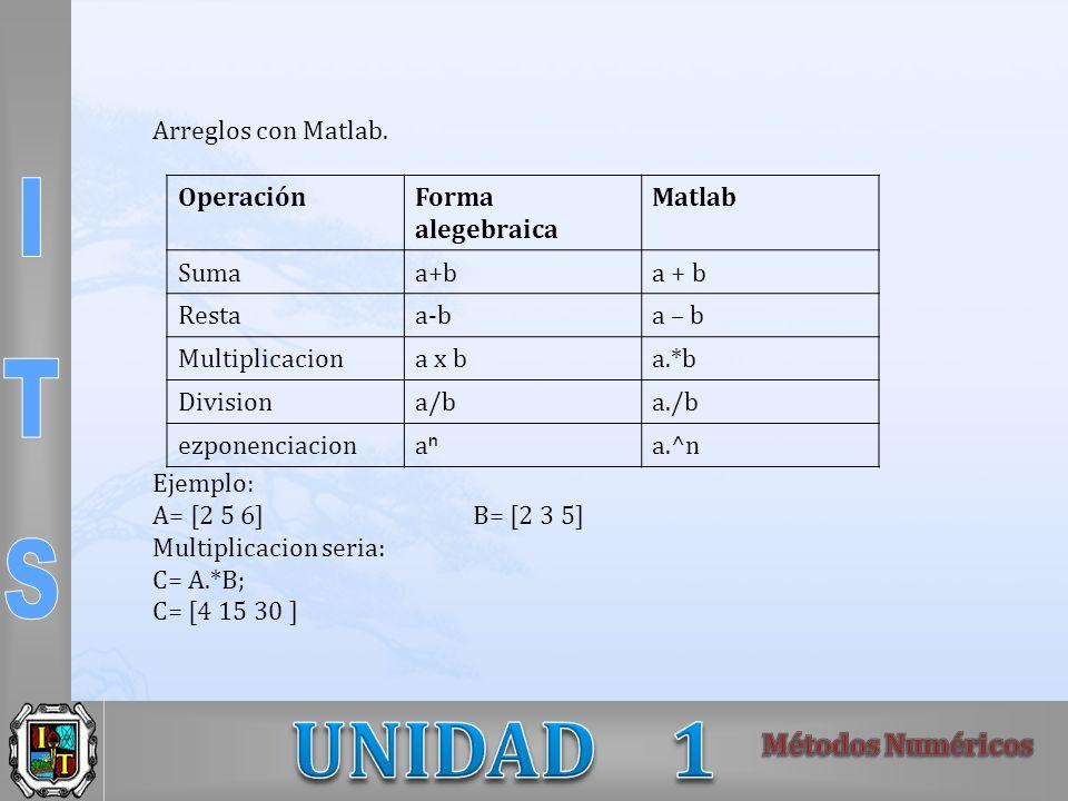 Arreglos con Matlab. Ejemplo: A= [2 5 6]B= [2 3 5] Multiplicacion seria: C= A.*B; C= [4 15 30 ] OperaciónForma alegebraica Matlab Sumaa+b Restaa-ba –