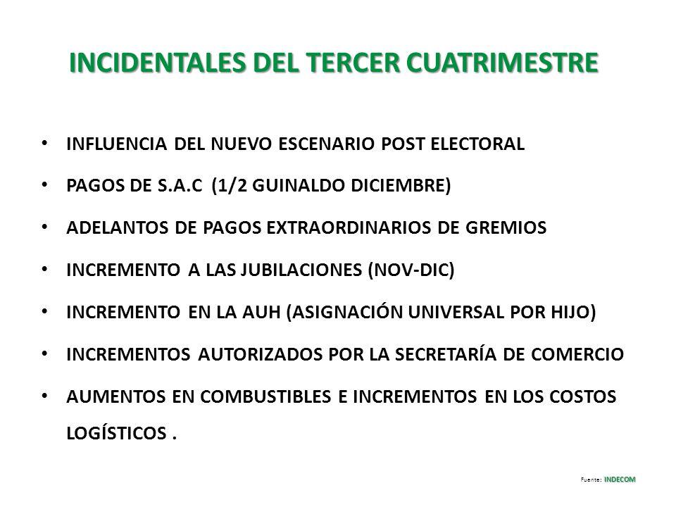 INCIDENTALES DEL TERCER CUATRIMESTRE INFLUENCIA DEL NUEVO ESCENARIO POST ELECTORAL PAGOS DE S.A.C (1/2 GUINALDO DICIEMBRE) ADELANTOS DE PAGOS EXTRAORD
