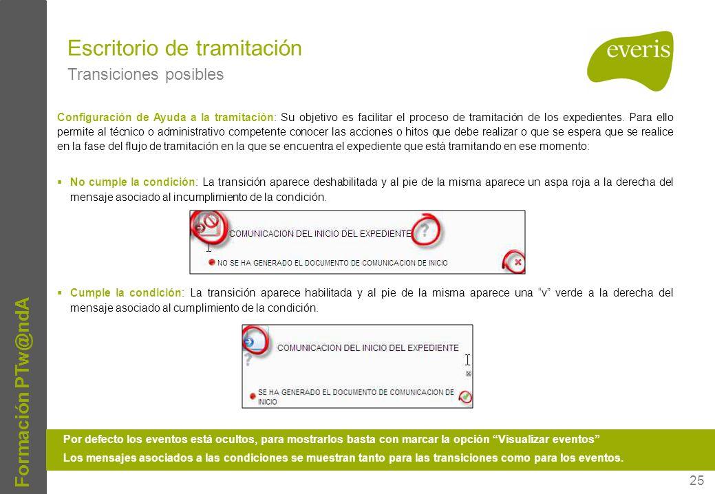 25 Formación PTw@ndA Escritorio de tramitación Transiciones posibles Configuración de Ayuda a la tramitación: Su objetivo es facilitar el proceso de tramitación de los expedientes.