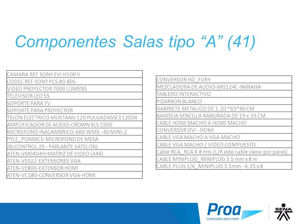 Componentes Salas tipo A (41) CAMARA REF SONY EVI H100 V CODEC REF SONY PCS XG 80S VIDEO PROYECTOR 7000 LUMENS TELEVISOR LED 55 SOPORTE PARA TV SOPORT