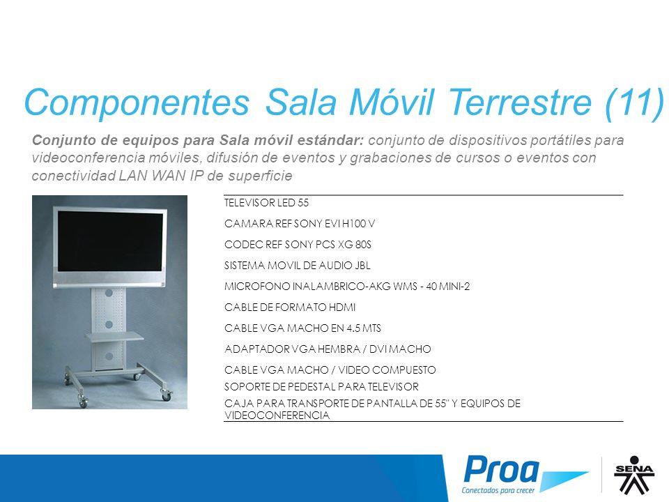 Componentes Sala Móvil Terrestre (11) Conjunto de equipos para Sala móvil estándar: conjunto de dispositivos portátiles para videoconferencia móviles,