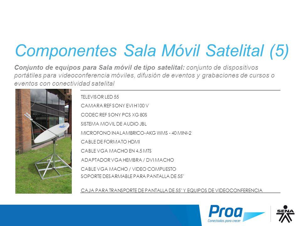 Componentes Sala Móvil Satelital (5) Conjunto de equipos para Sala móvil de tipo satelital: conjunto de dispositivos portátiles para videoconferencia