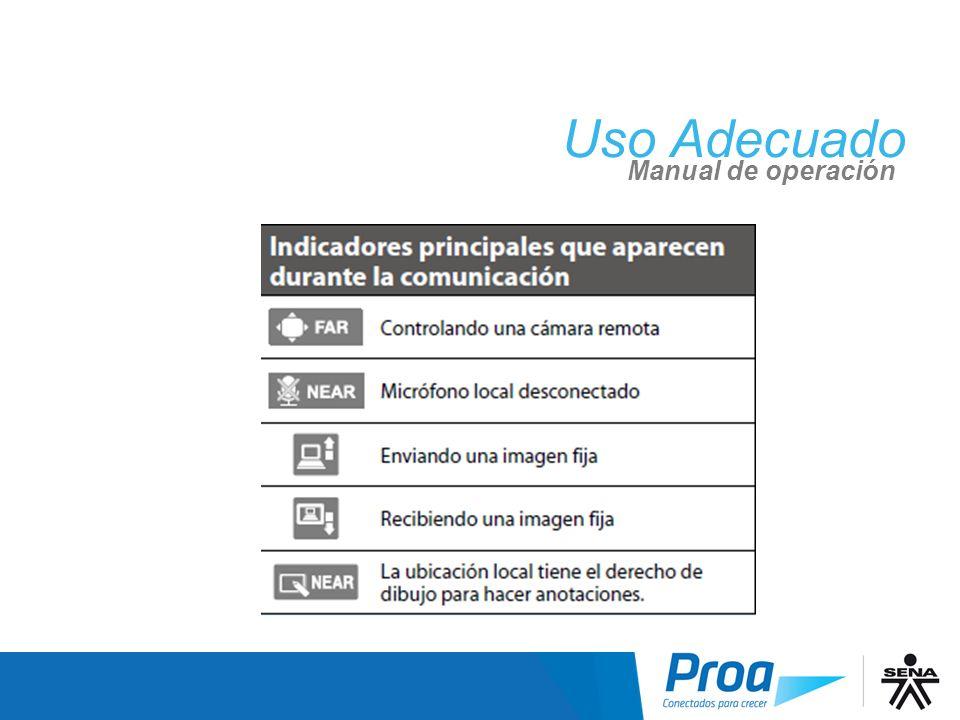 Uso Adecuado: Manual de Operación III Uso Adecuado Manual de operación