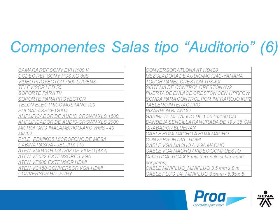 Componentes Salas tipo Auditorio (6) CAMARA REF SONY EVI H100 V CODEC REF SONY PCS XG 80S VIDEO PROYECTOR 7500 LUMENS TELEVISOR LED 55 SOPORTE PARA TV