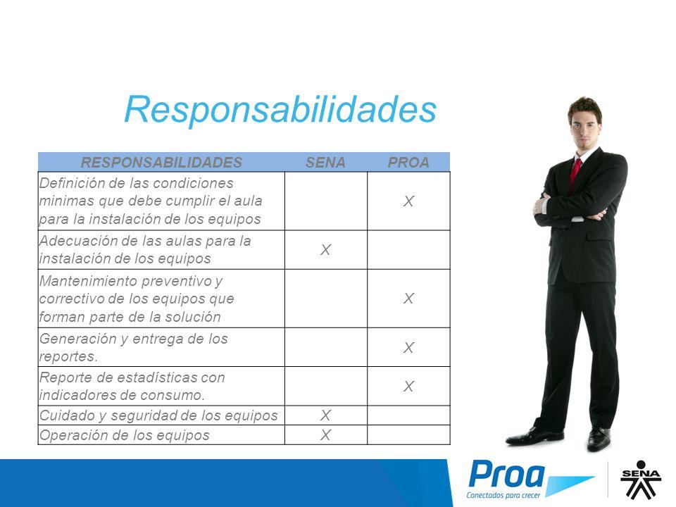 Responsabilidades RESPONSABILIDADESSENAPROA Definición de las condiciones minimas que debe cumplir el aula para la instalación de los equipos X Adecua