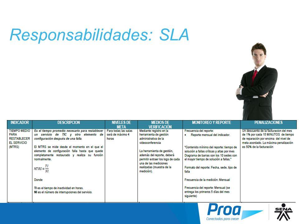 Responsabilidades: SLA