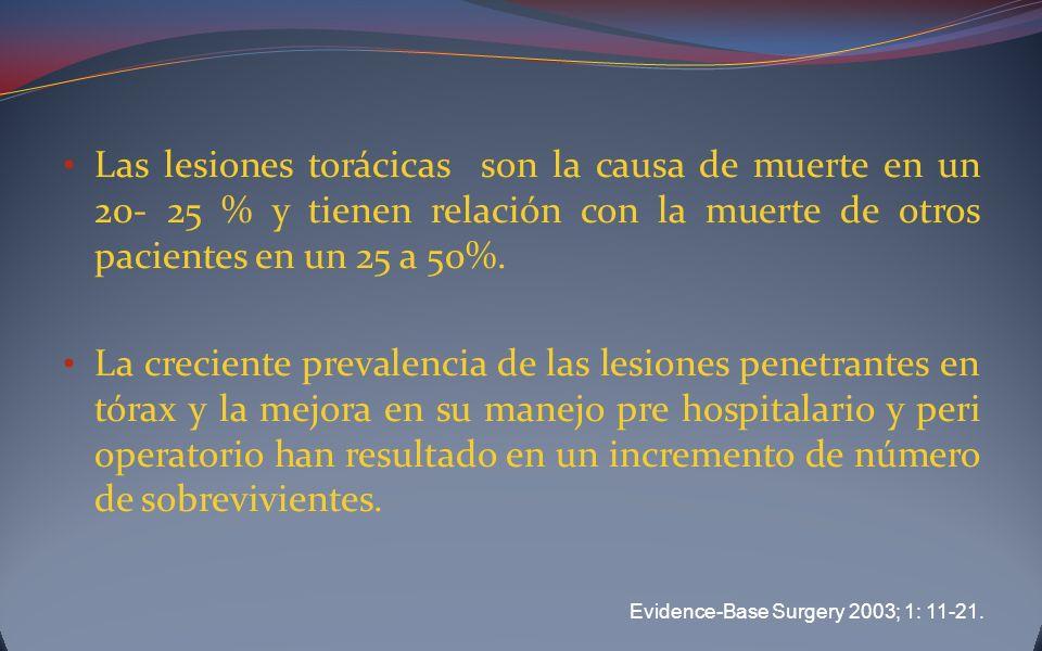 Las lesiones torácicas son la causa de muerte en un 20- 25 % y tienen relación con la muerte de otros pacientes en un 25 a 50%. La creciente prevalenc
