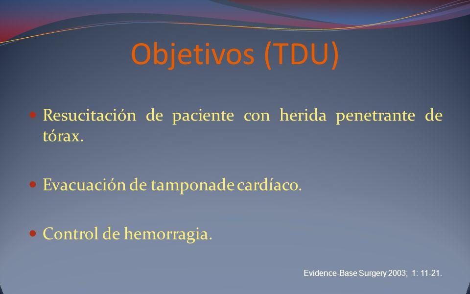 Objetivos (TDU) Resucitación de paciente con herida penetrante de tórax. Evacuación de tamponade cardíaco. Control de hemorragia. Evidence-Base Surger