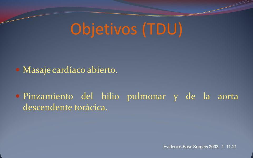 Masaje cardíaco abierto. Pinzamiento del hilio pulmonar y de la aorta descendente torácica. Evidence-Base Surgery 2003; 1: 11-21. Objetivos (TDU)