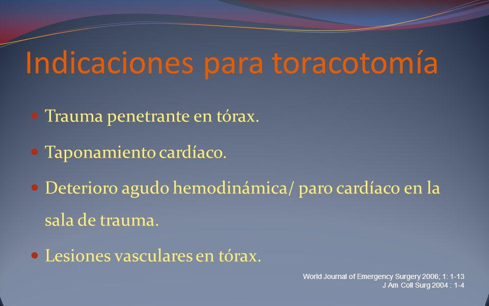 Indicaciones para toracotomía Trauma penetrante en tórax. Taponamiento cardíaco. Deterioro agudo hemodinámica/ paro cardíaco en la sala de trauma. Les