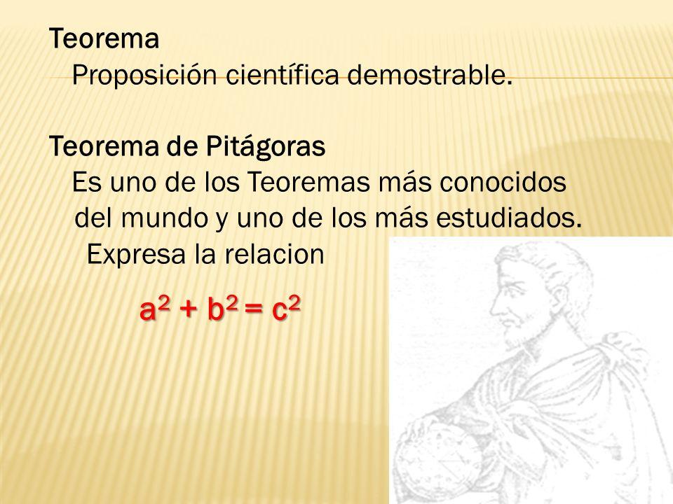 Teorema Proposición científica demostrable.